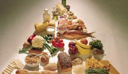 Что такое пирамида питания?